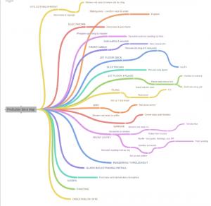 Mindmaps-and-planning-ProBuilder